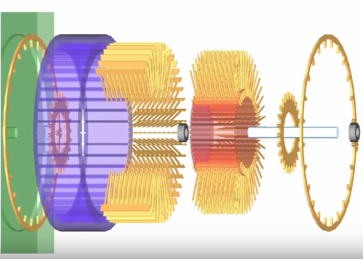 Электростатика, Электростатический двигатель, БТГ