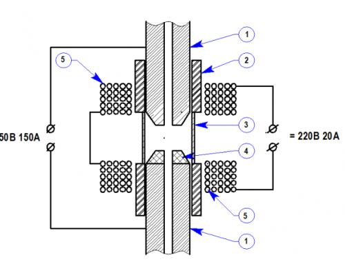 Низкоэнергетический ядерный синтез — предположительный механизм