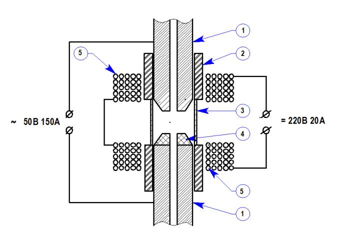 Низко-энергетический ядерный синтез - предположительный механизм