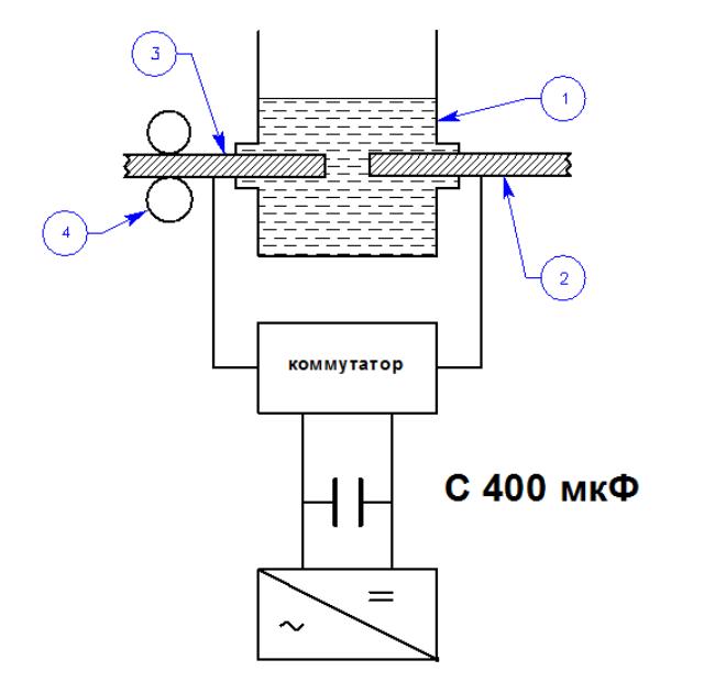 Низкоэнергетический ядерный синтез - предположительный механизм