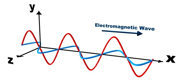 Электродинамика фотона и его структура как сгустка одного из многих состояний электромагнитного поля